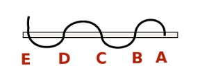 Running stitch diagram